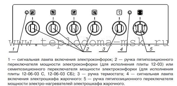 Схема подключения электроплиты мечта 12-06-03сб5